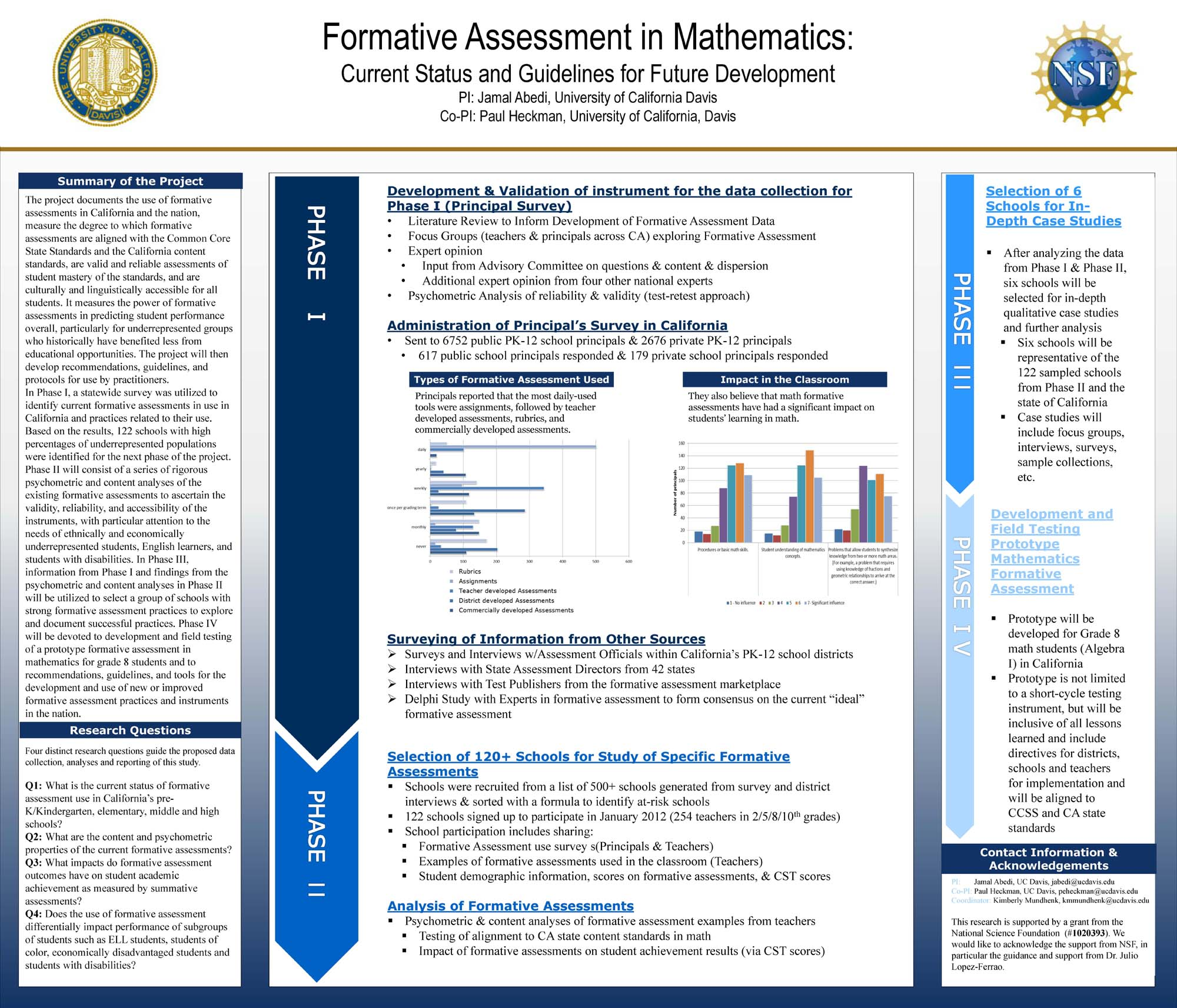 Formative Assessment in Mathematics: Current Status and