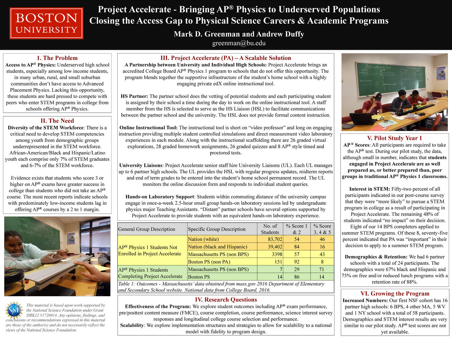 Project Accelerate: University-High School AP Physics Partnerships